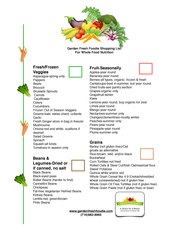 Garden Fresh Foodie Shopping List
